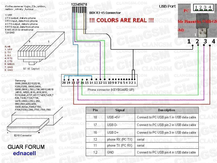 مشكلة في فك شيفرة سامسونج f480  (تم الحل )