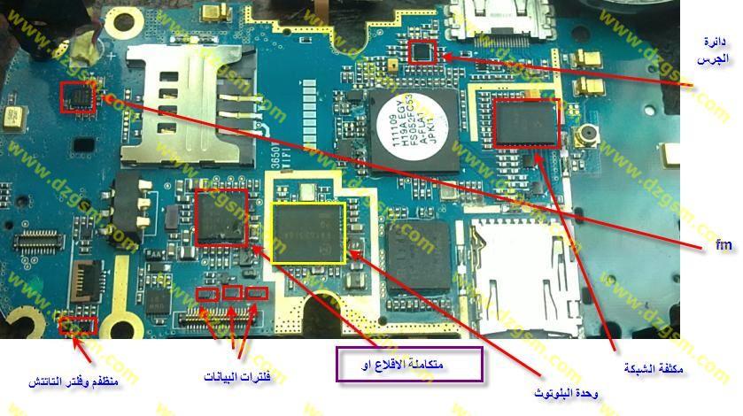 نواصل سلسلة التشريحات مع صديقي فيصل وهذه المرة جهاز s3653